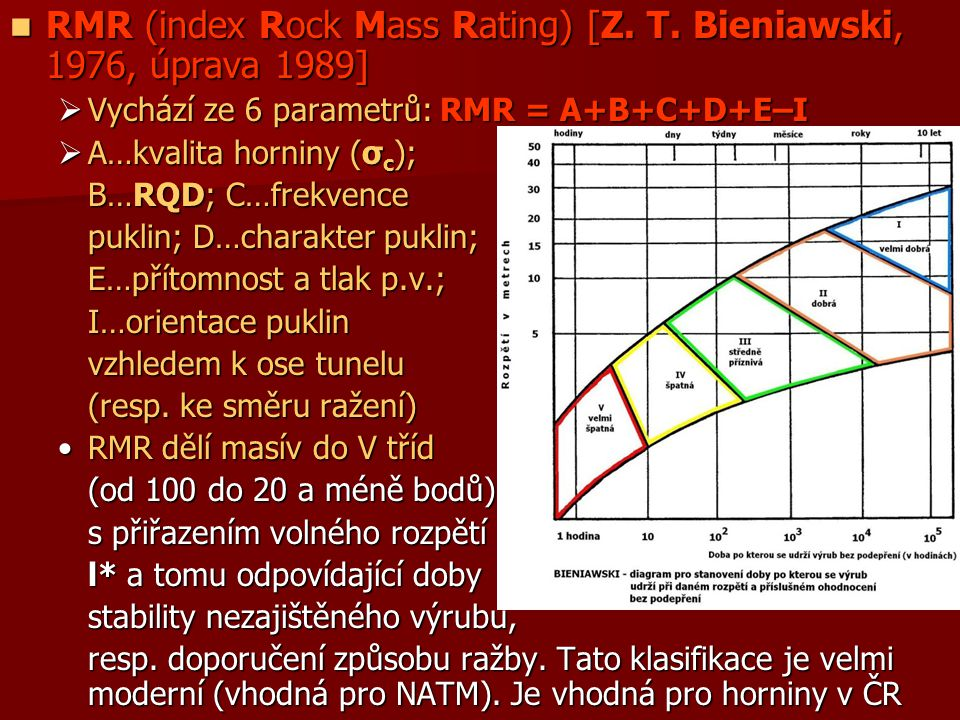 RMR (index Rock Mass Rating) [Z. T. Bieniawski, 1976, úprava 1989]